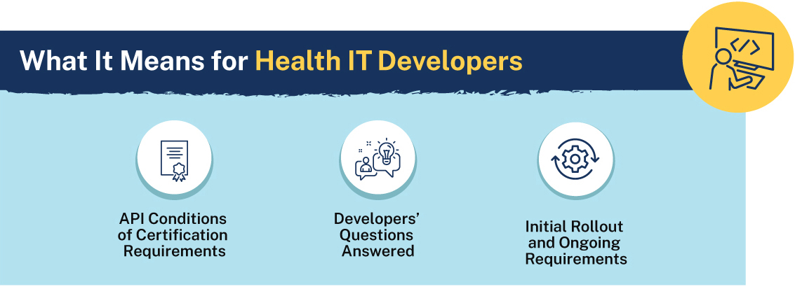 Cures Act for Health IT Developers